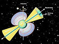 Pulsar schematisch 1.jpg