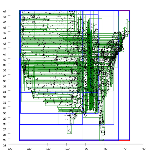 File:R-tree built with Ang-Tan linear split.png