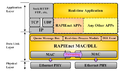 RAPIEnet 프로토콜 구조.png