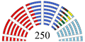 Raspodela mandata 1992.png