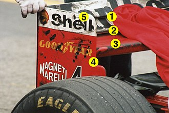 Downforce - The rear wing of a 1998 Formula One car, with three aerodynamic elements (1, 2, 3). The rows of holes for adjustment of the angle of attack (4) and installation of another element (5) are visible on the wing's endplate.