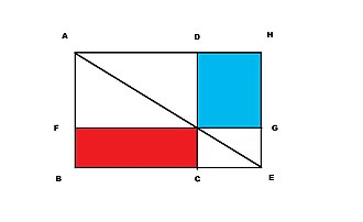 Haidao Suanjing - rectangle inside right angle triangle