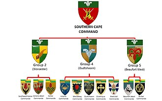 South African Commando System - SADF Commando Structure Southern Cape Command