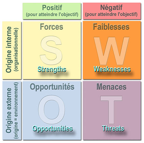 free pret a manger swot and pest analysis And further completed with a macro environment study by doing a pest analysis a table of starbucks swot analysis can be found in appendix 1, as explained by the economist (2009), this analysis is very subjective and are costa coffee, pret a manger, and caffee nero (hale, 2013) certain political issues can arise.