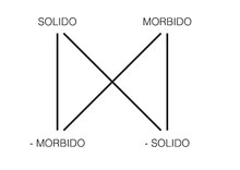 Solido - morbido.pdf
