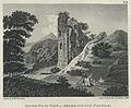 South west view of Abergavenny Castle.jpeg