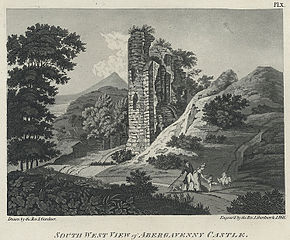 South west view of Abergavenny Castle