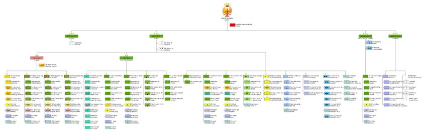 Future Structure of the Spanish Army (click to enlarge).