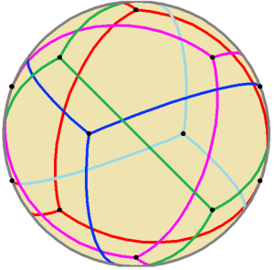 Polytope compound - Image: Spherical compound of five tetrahedra
