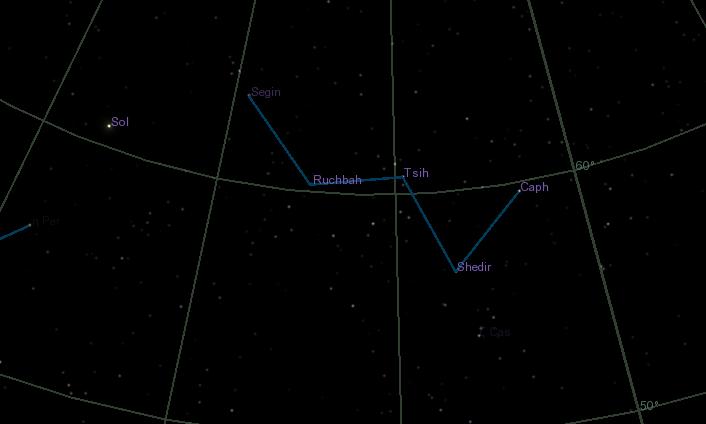 Sun from Alpha Centauri