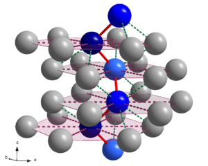 Screw axis - 31 screw axis in crystal structure of tellurium