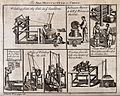 Textiles; six scenes of silk manufacture in China. Engraving Wellcome V0024227.jpg