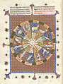The Zodiac - Breviari d'Amour (late 14th C), f.48v - BL Yates Thompson MS 31.jpg