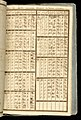 Weaver's Thesis Book (France), 1829 (CH 18394475-67).jpg