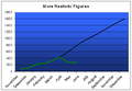 Wikinewsforecast2.PNG