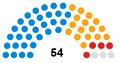Wokingham Borough Council 2019 Political Composition.png
