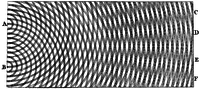 Thomas Young's sketch of the two-slit experiment showing the diffraction of light. Young's experiments supported the theory that light consists of waves.