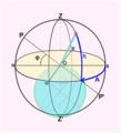 Горизонтальная система координат.png