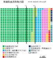 衆議院会派別勢力図(2013.2.27).png