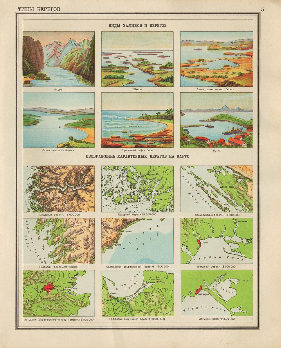исследований являлась типы берегов с картинками снято очень