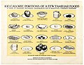 100-Calorie Portions of a Few Familiar Foods - NARA - 5838434 (page 2).jpg