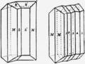 1911 Britannica-Arachnida-Aragonite.png