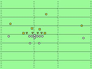 4–4 defense - 4-4 front, Virginia Tech defense, G front.
