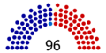 84th Senate.png