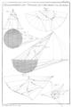 A-J Roubo - L'Art du Menuisier - Planche 107bis.png