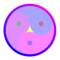A Yin-Yang-Yuan Symbol - Triality-Three.png