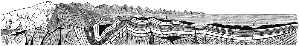 AmCyc Coal - Appalachian Formations.jpg