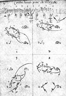 Country dance - Wikipedia