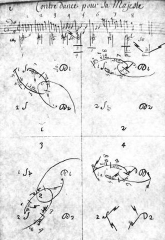 Country dance - Lorin's contradanse choreography, one of the earliest western dance notations