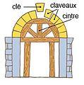 Arc et cintre.jpg