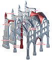 Architettura gotica.jpg