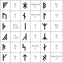 Alphabet-Datierungsbuchstaben f Mann für Mann Dating-Seiten