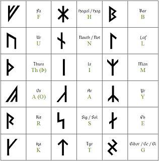 Armanen runes occult runic alphabet of 18 runes introduced by Guido von List in 1906: ᚠᚢᚦᚣᚱᚴᚼᚾᛁᛆᛋᛏᛒᛚᛘᛦᛅᛲ⃥