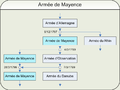 Armee de Mayence.png