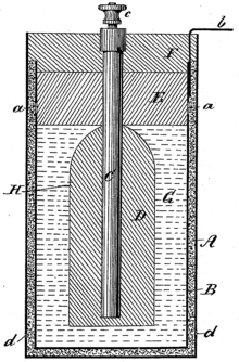 dry cell battery by wilhelm hellesen 1890
