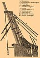 Brockhaus and Efron Encyclopedic Dictionary b9 132-1.jpg