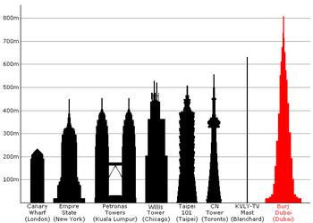 Burj Khalifa Height >> Burj Khalifa - Viquipèdia, l'enciclopèdia lliure