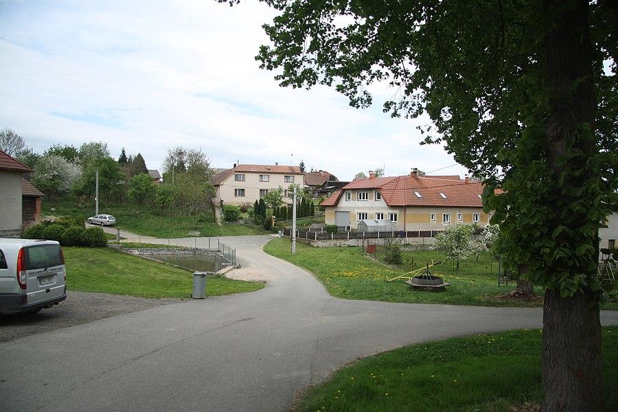 Kuňovice