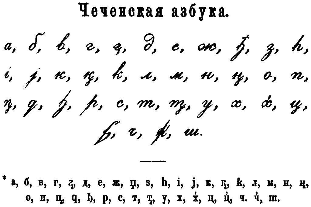 Alphabet Charts: Chechen alphabet by Uslar.JPG - Wikimedia Commons,Chart
