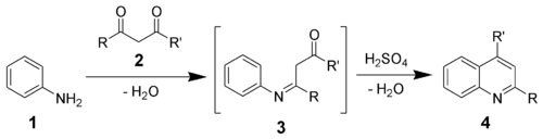 Combes Quinoline Synthesis Scheme.png