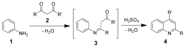 The Combes quinoline synthesis