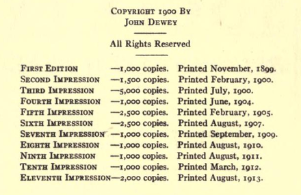 Impressions history from copyright page of late impression of 1900 edition.
