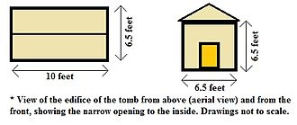 Achaemenid architecture - Dimensions of the edifice and pediment roof, without the pyramidal stone structure