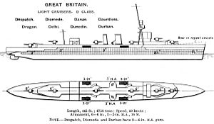Danae-class cruiser - Right elevation and deck plan as depicted in Brassey's Naval Annual 1923