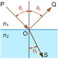 DiagramaEcFesnel01.png