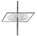 Electrokinetics 3.png
